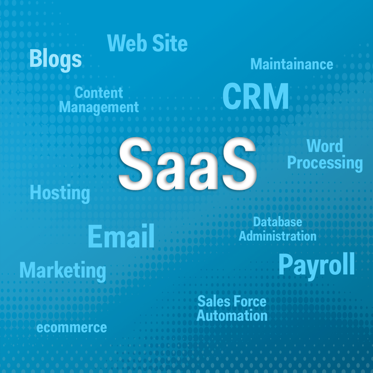 saas examples,saas companies,saas vs cloud,saas business model,what is saas marketing,saas vs paas,types of cloud computing services,saas tutorial,what is saas